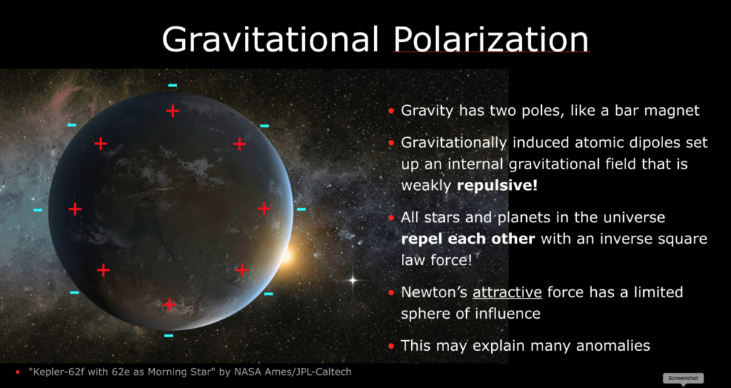 Repulsive gravitation and the Electric Universe