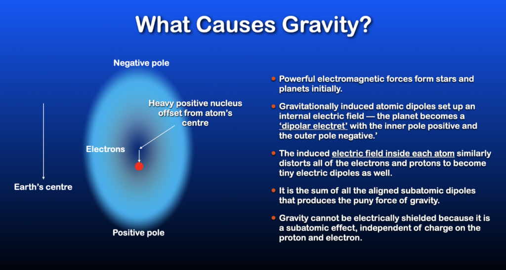 Gravity in the Electric Universe