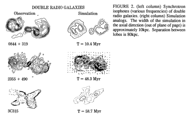 Examples of double radio galaxies mediated by plasma